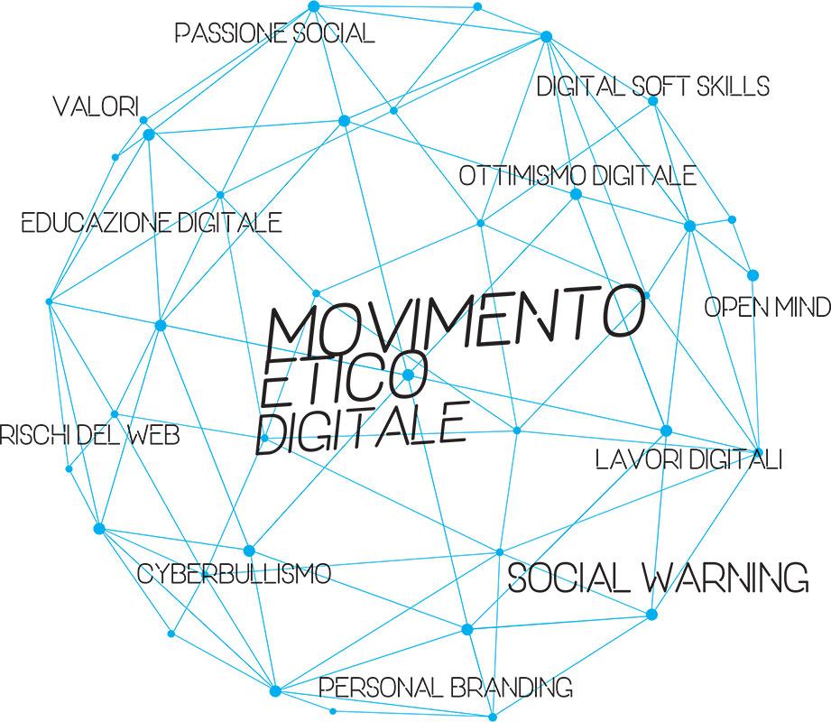social-warning-movimento-etico-educazione-digitale-sexting-cyberbullismo-globo