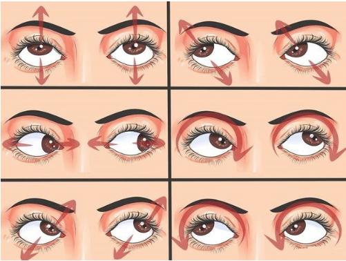 Movimenti oculari verso l'alto, verso i lati, in diagonale, circolari